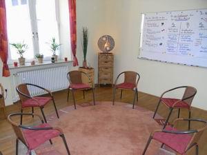 Systemische Gruppentherapie in Augsburg